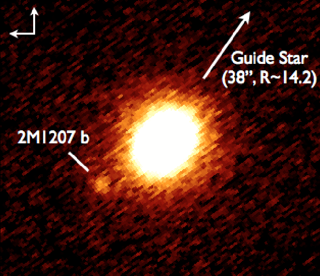 Directly Imaged L-T Transition Exoplanets in the Mid-Infrared