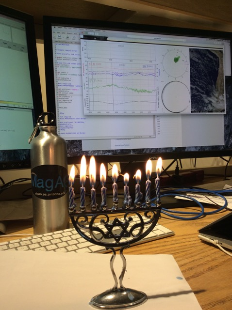 Menorah with 21.7 mph winds